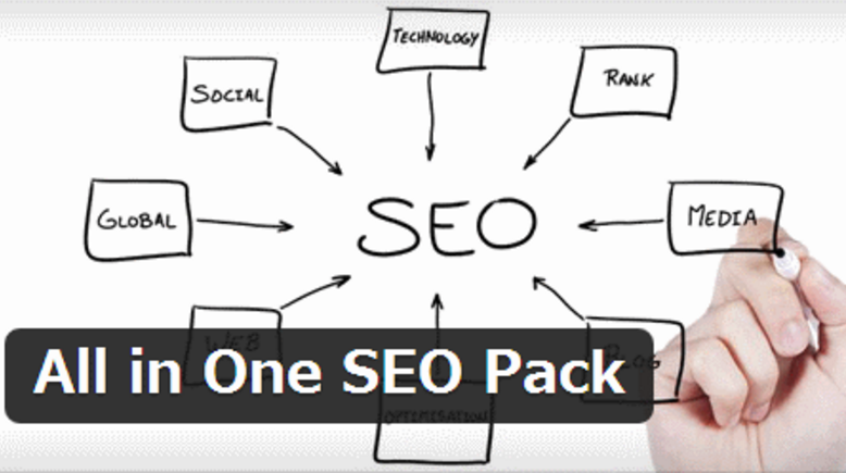 All In One SEO Packのイメージ